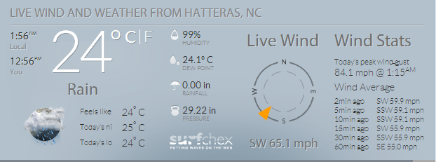 Hatteras NC Live Web Cam, Surf Report, and Weather - SurfChex.com