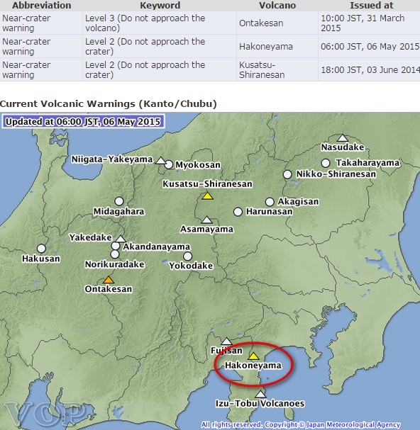 Japan Meteorological Agency   Volcanic Warnings