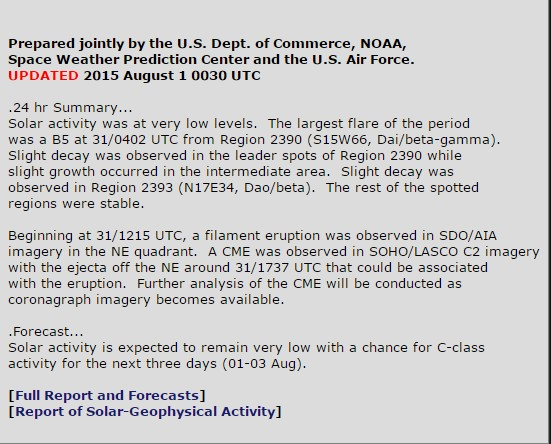 SOLARHAM.com   Solar Cycle 24   Space Weather and Amateur Radio Website